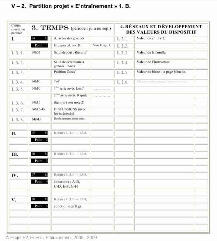 Projet E3 –Projet « Entraînement », Partition : Page B. Temps. 2008. (Project « Training », Partition : Page B. Time. 2008.)