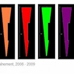 Projet E3 –Projet « Entraînement », Partition : Page C. Bannières. 2008. (Project « Training », Partition : Page C. Banners.2008.)