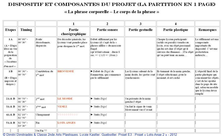 Projet E3 –Projet «Lots-Ange 3», La partition en 1 page. (Project «Lots-Angel 3», The partition in 1 page, 2012.)