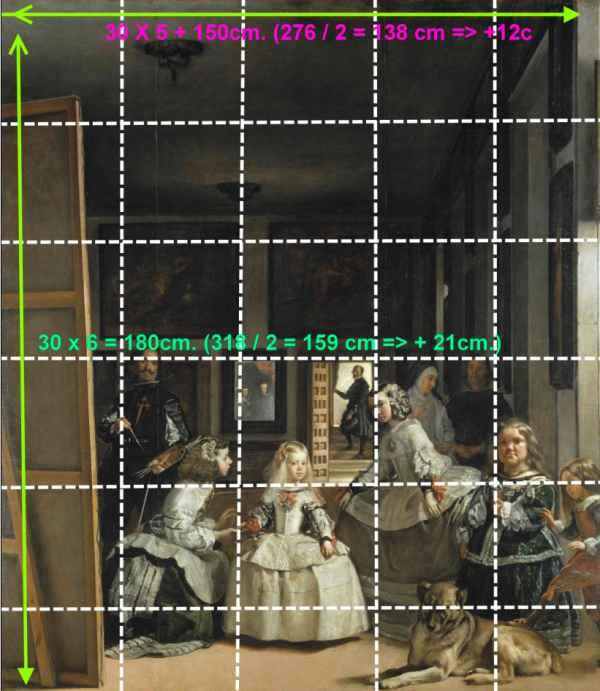 Les Ménines , Division du tableau 2. Las Méninas Division of the picture 2.