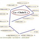 La Chaîn'E (Français)2010-2014